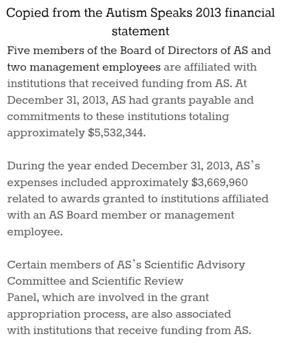 Five members of the Board of Directors of AS and two management employees are affiliated with institutions that received funding from AS. At December 31, 2013, AS had grants payable and commitments to these institutions totaling approximately $5,532,344. During the year ended December 31, 2013, AS's expenses included approximately $3,669,960 related to awards granted to institutions affiliated with an AS Board member or management employee. Certain members of AS's Scientific Advisory Committee and Scientific Review Panel, which are involved in the grant appropriation process, are also associated with institutions that receive funding from AS.