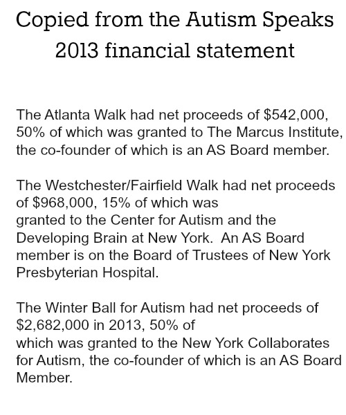 NOTE 9 SPECIAL EVENTS - COLLABORATIVE ARRANGEMENTS (continued) The Atlanta Walk had net proceeds of $542,000, 50% of which was granted to The Marcus Institute, the co-founder of which is an AS Board member. The Westchester/Fairfield Walk had net proceeds of $968,000, 15% of which was granted to the Center for Autism and the Developing Brain at New York Presbyterian. An AS Board member is on the Board of Trustees of New York Presbyterian Hospital. The Winter Ball for Autism had net proceeds of $2,682,000 in 2013, 50% of which was granted to the New York Collaborates for Autism, the co-founder of which is an AS Board member.